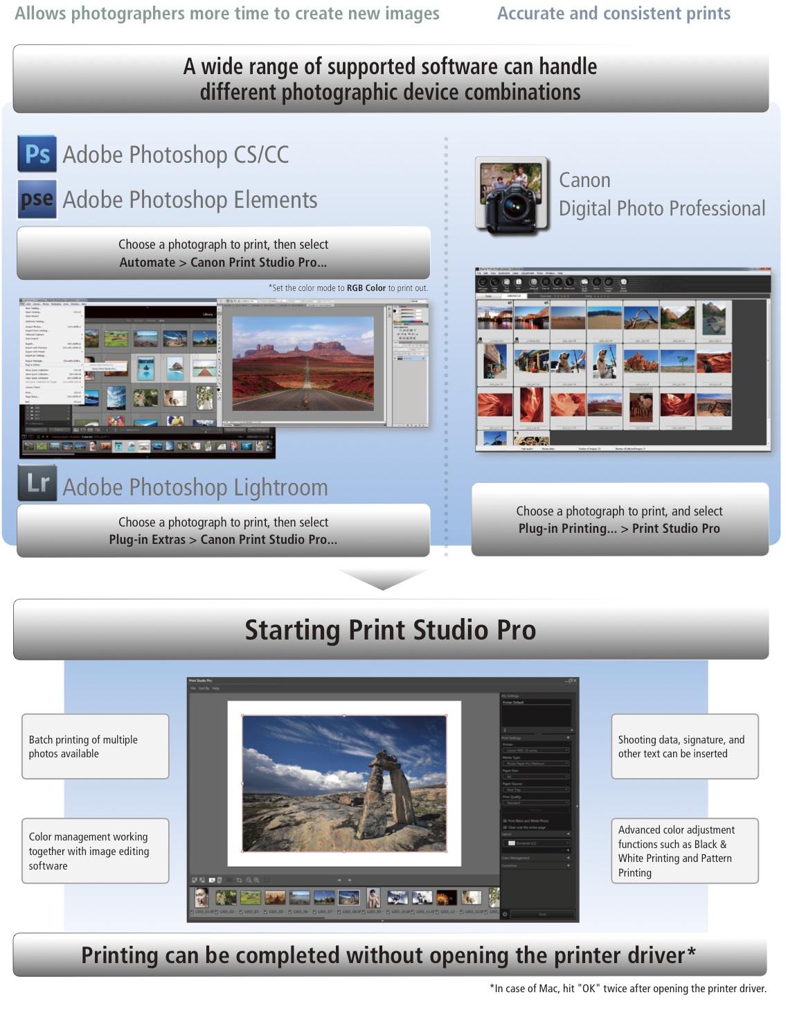 Computer Software Settings - Fine Art - Canon Asia