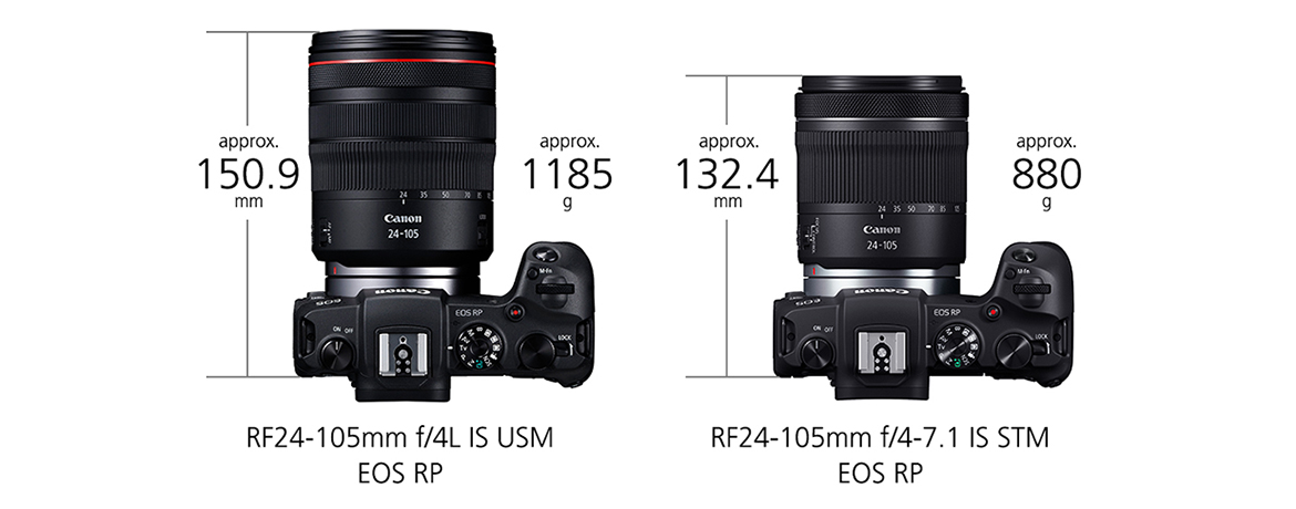 f3e00c68e7934956a9cc19a6bc75880c_canon-rf-24-105mm-f-4-7-1-is-stm-comparison_2008-03.jpg