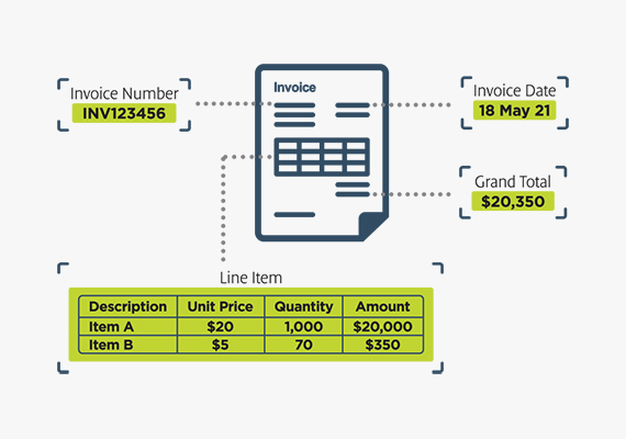 Extract Your Invoice Data with AI