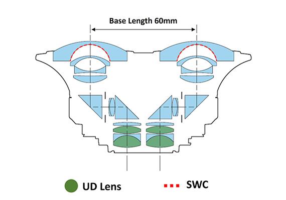 RF52mm f28L Dual FisheyeOptical configuration